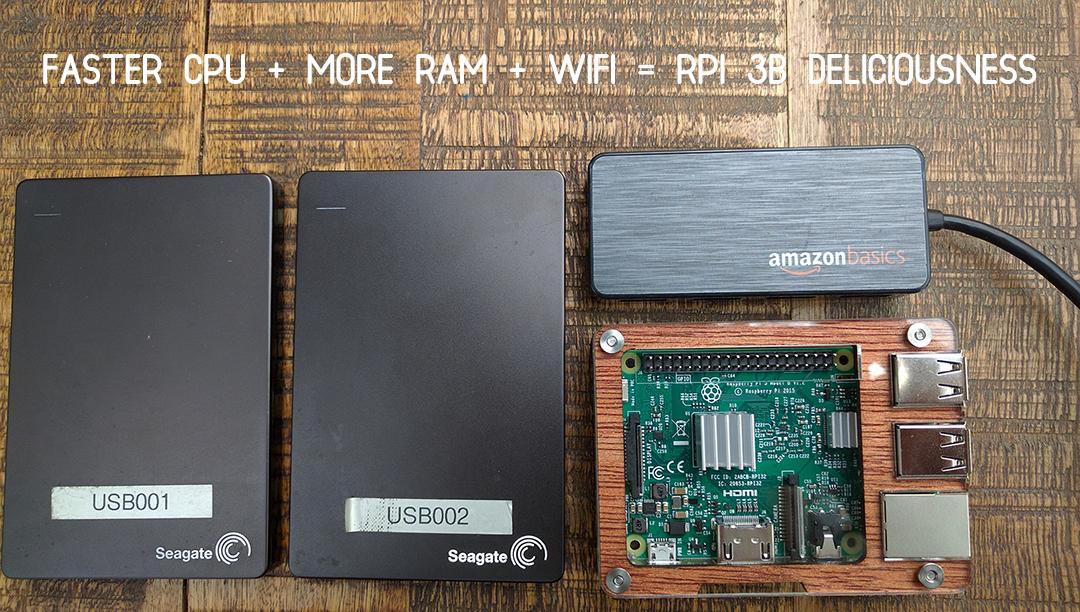 Raspberry Pi NAS for Travelers